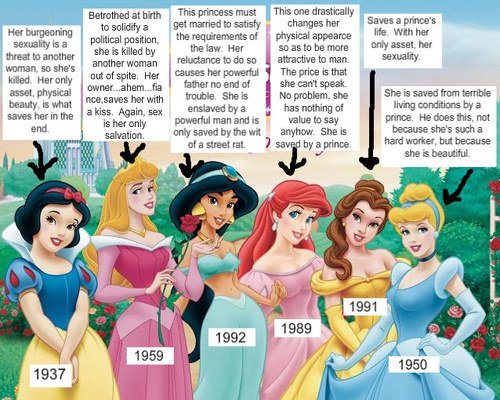 disney princess lessons