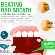 Bad Breath Causes, Consequences, & Remedies