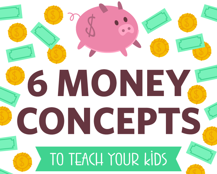 6 Financial concepts to teach your kids