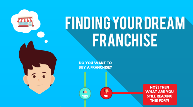 Finding your dream franchise